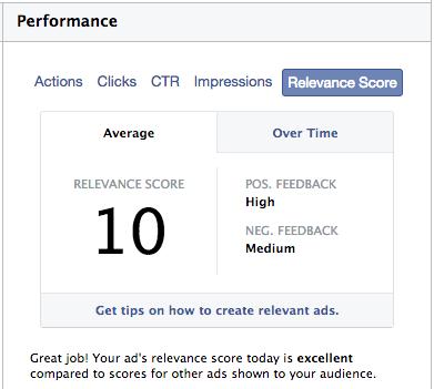 Facebook Ad Relevance Score Performance 10