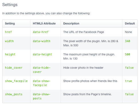 Facebook Page Plugin Settings